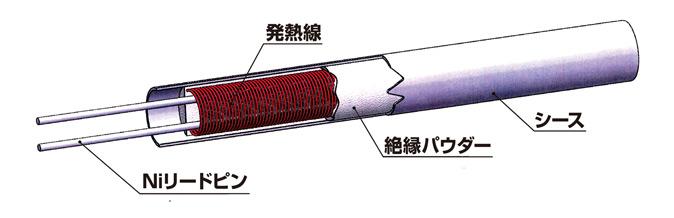 シーズヒーター 電熱ヒーターの株式会社熱学技術製品|カートリッジヒーター基本構造