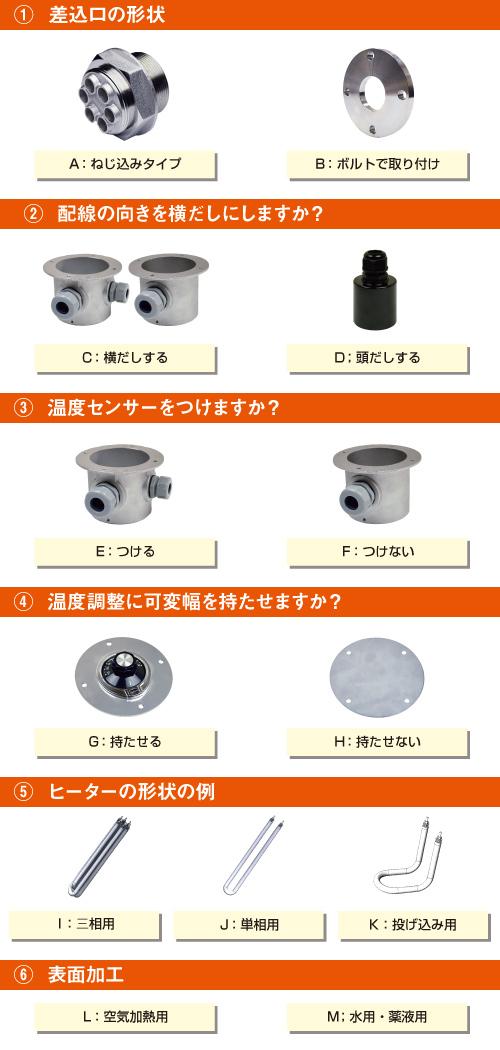 シーズヒーター 電熱ヒーターの株式会社熱学技術製品|NPシリーズ オーダーによるモジュールの組み合わせ