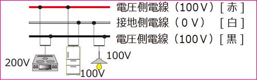 株式会社熱学技術 シーズヒーター 電熱ヒーター 工業用ヒーターのパイオニア技術資料|低圧受電契約